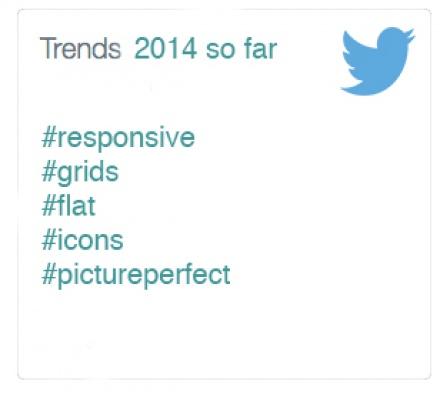 Web Design: What's Trending